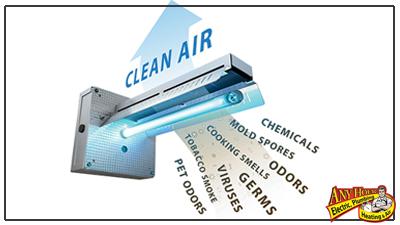 air quality - germicidal UV light
