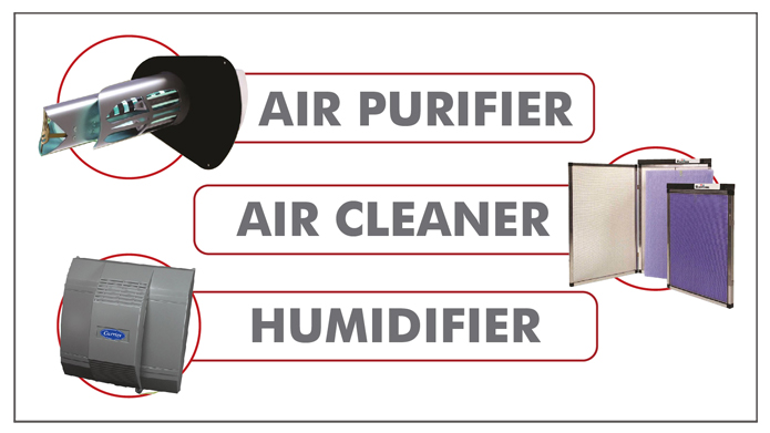$100 off indoor air quality (IAQ) products